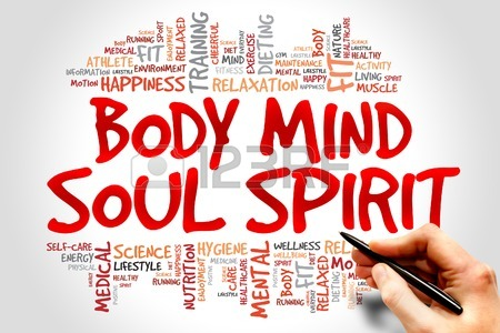 41932574-body-mind-soul-spirit-word-cloud-health-concept